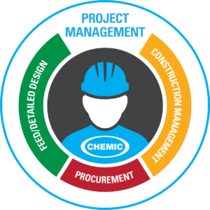 Project Centric Home Page diagram